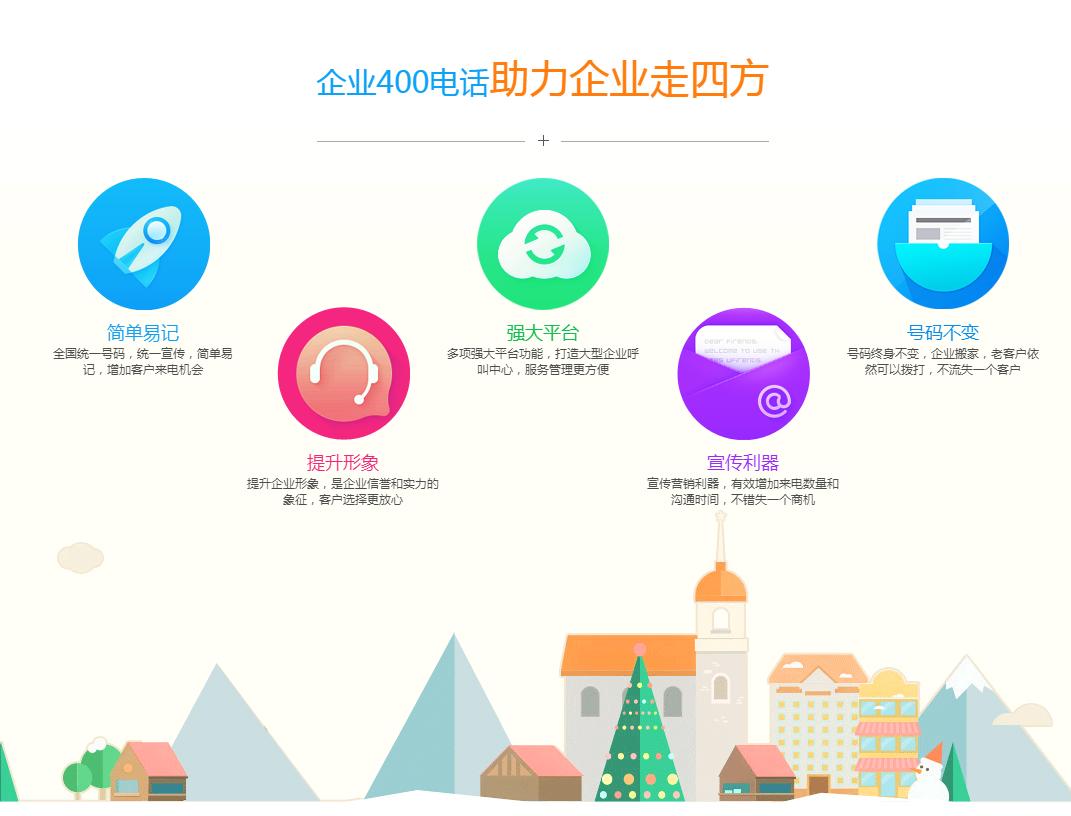 菏澤400電話辦理_菏澤400電話申請中心-菏澤400電話辦理公司_副本.png